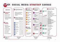 Social Media Strategy Outline Net101 2019 Social Media Strategy Exercise