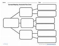 Flow Chart Graphic Organizer Printable Free Concept Map Template Google Search Teacher