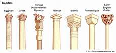 Column Types Capital Architecture Britannica