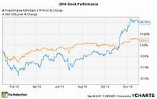 Wells Fargo Bank Stock Chart Here S Why Wells Fargo Stock Has Underperformed This Year