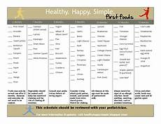 Introducing Solids Chart Healthy Happy Simple New Printable Month By Month