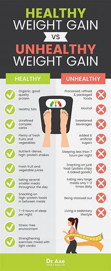 How To Gain Weight By Food Chart Pin On Healthy Living