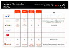 5 Psychological Studies On Pricing That You Absolutely