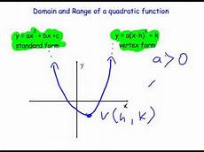 Function Domain Domain And Range Of A Linear And Quad Function Mov Youtube