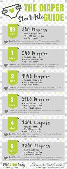 How Many Diapers Per Day By Age Chart Pin On Baby