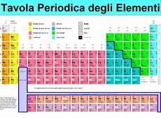 tavola periodica chimica tavola periodica muta forum per studenti