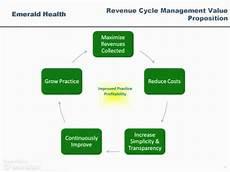 Revenue Cycle Management Flow Chart Pdf Billing Services Revenue Cycle Management Youtube