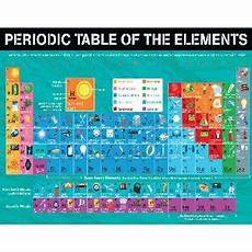 Classroom Periodic Table Wall Chart Wonders Of Learning Wall Chart Periodic Table Officeworks
