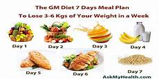 rapid weight loss diet care