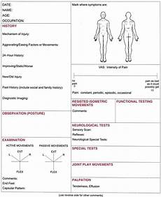 Physiotherapy Assessment Chart Principles And Concepts Musculoskeletal Key