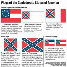 Flags Timeline Obama S Best Week Ever The Collegiate Live