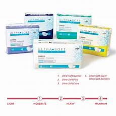 ultra soft plus incontinence liners ultrasoftbari