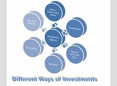 5 Best Ways to Invest your Money and Make Profit