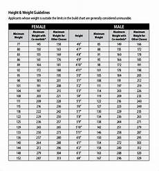 Height Vs Weight Chart Height Weight Chart Templates 12 Free Excel Pdf