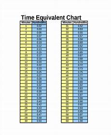 Comp Time Conversion Chart 8 Time Chart Template Samples Free Amp Premium Templates