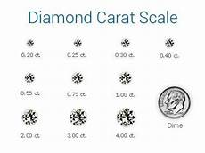 Diamond Size Chart To Scale Diamond Carat Scale Compare To A Dime Ring Engagement
