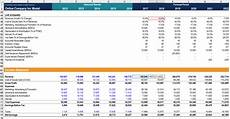 Rental Property Financial Model Overview Of Financial Modeling What Is Financial Modeling