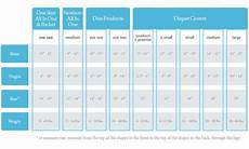 Babyganics Diaper Size Chart Thirsties Size Chart For Diaper Cover Includes The Rise