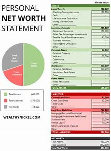Net Worth Excel How To Create Your Personal Net Worth Statement And Why