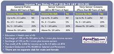 Income Tax Calculation Chart Income Tax Calculator For Fy 2018 19 Ay 2019 20 Excel