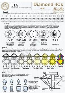Rough Diamond Grading Chart Diamond Grading Chart Printable Pdf Download
