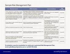 Risk Management Template How Much Does A Hipaa Risk Management Plan Cost