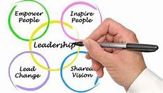 Describe Your Leadership Style How Would You Describe Your Leadership Style Quora