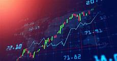 Stock Charts Technical Analysis Stock Trading How To Use Technical Analysis