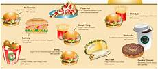 How To Gain Weight By Food Chart Fast Food Chart Rounds Up The Unhealthiest Items At