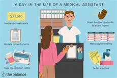Clinic Assistant Duties Medical Assistant Job Description Salary Amp More