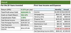 Rental Property Return On Investment Real Estate Investment Calculator Landlordo Com