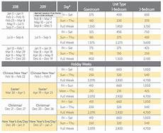 2019 Marriott Vacation Club Points Chart Marriott S Bali Nusa Dua Gardens Points Charts Selling