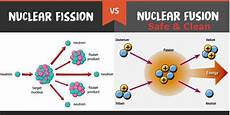 Fusion Fission Horne Technologies Fusion Energy For Space And Earth