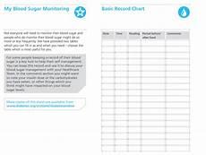 Blood Sugar Monitoring Chart Download Diabetes Blood Sugar Level Chart Templates Brand Stem
