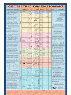 Free Gd T Symbols Chart Gd Amp T Symbol