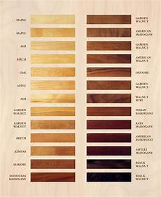 Wood Color Chart By Wood Arts Intarsia Portraits