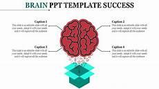 Brain Ppt Templates Brain Powerpoint Template With Ideas Slideegg