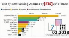 Ranking Chart Maker Bts Kpop Most Selling Albums Chart 2013 2020 Rank