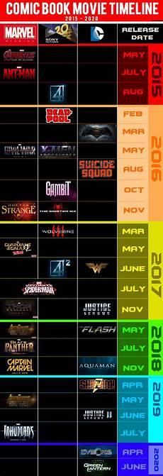 Superhero Movie Chart Super Hero Comic Book Movie Poster Release Date Calendar