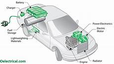 Used Motor Vehicle How Electric Vehicles Work Online Electrical