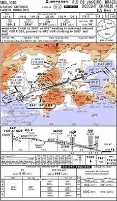 Jeppesen Chart Training Dvd Download Ifr Terminal Charts For Rio De Janeiro Sbgl