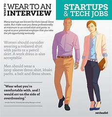 Second Interview Attire How You Must Dress For Job Interviews