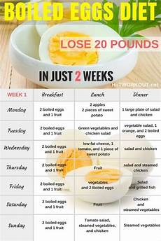 the boiled egg diet as happens