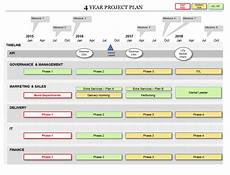 Powerpoint Project Plan Template Powerpoint Project Plan Template Flexible Planning Formats