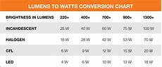 Lumens To Watts Conversion Chart Pdf How Many Lumens Are Needed For Outdoor Lighting The Home