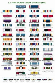 Army Ribbons Chart Army And Ribbons On Pinterest Us Army Pinterest Army
