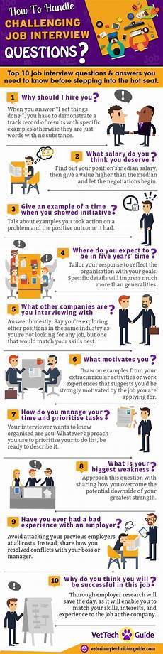 Questions For A Second Interview How To Answer Challenging Job Interview Questions