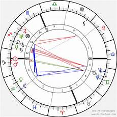 R Birth Chart Vincent R Impellitteri Birth Chart Horoscope Date Of