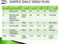 Liquid Diet Chart Full Liquid Diet
