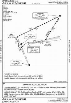 Naco Approach Chart Legend Arrival Fselite
